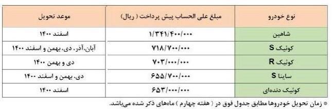 طرح جدید پیش فروش محصولات شرکت سایپا ویژه عید فطر (+ جدول)