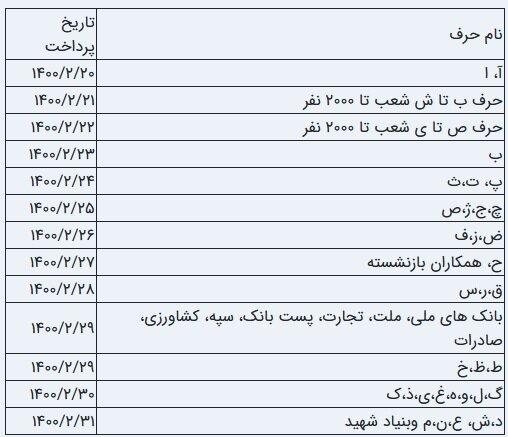 اعلام زمان پرداخت «حقوق» اردیبهشت ماه بازنشستگان (+جدول)